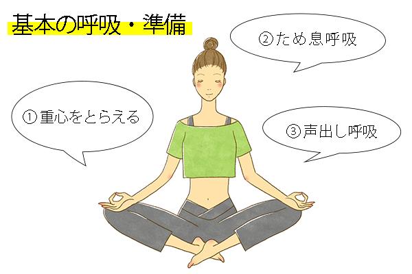 マタニティヨガ基本の呼吸や準備