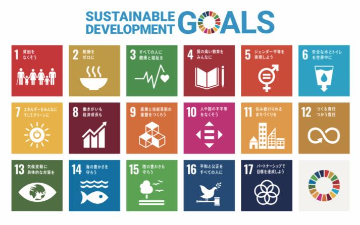 【SDGs × スポーツ】への取り組み